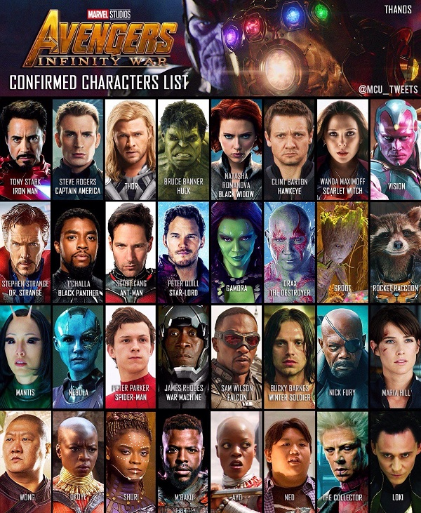 avengers-confirmed-character-list