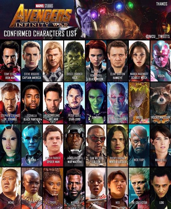 avengers-confirmed-character-list