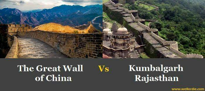china-vs-rajasthn