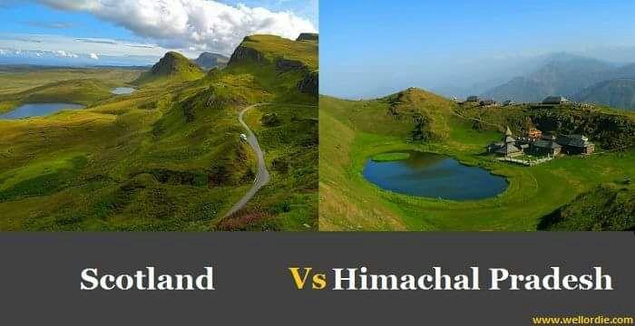 scotland-vs-himachal-pradesh